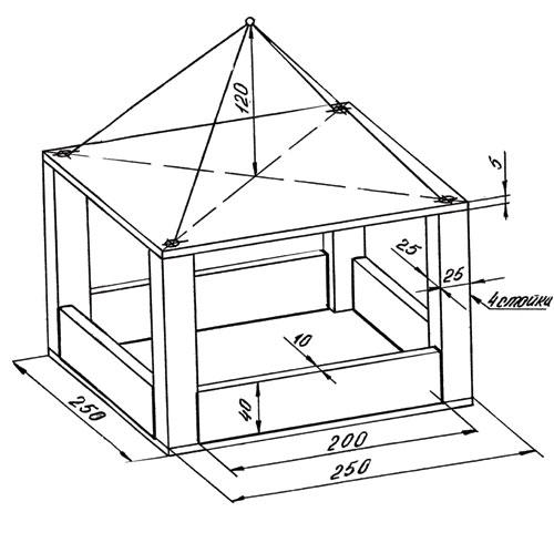Подвесная кормушка с плоской крышей.  Для ее изготовления необходимы четыре бруска, два куска фанеры и...